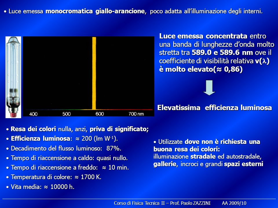 Elevatissima efficienza luminosa