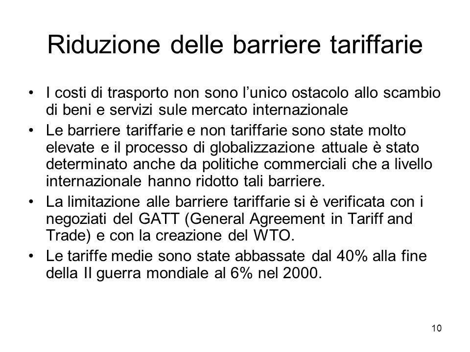 Riduzione delle barriere tariffarie