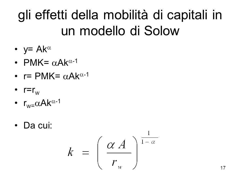 gli effetti della mobilità di capitali in un modello di Solow