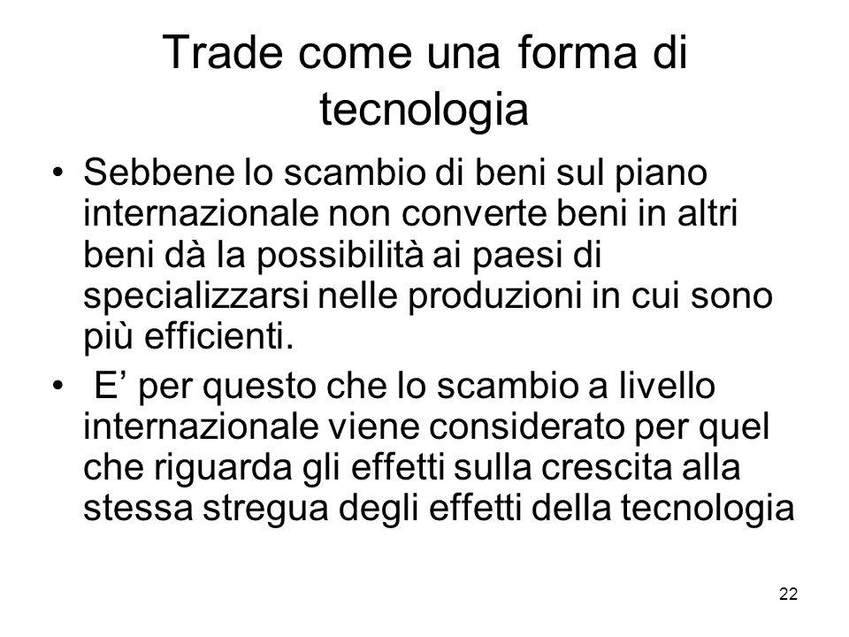Trade come una forma di tecnologia