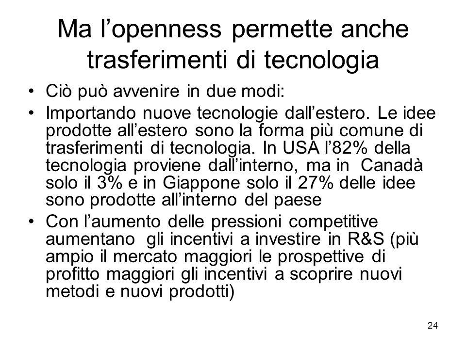 Ma l'openness permette anche trasferimenti di tecnologia