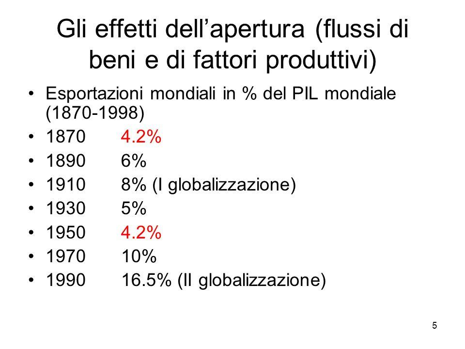 Gli effetti dell'apertura (flussi di beni e di fattori produttivi)