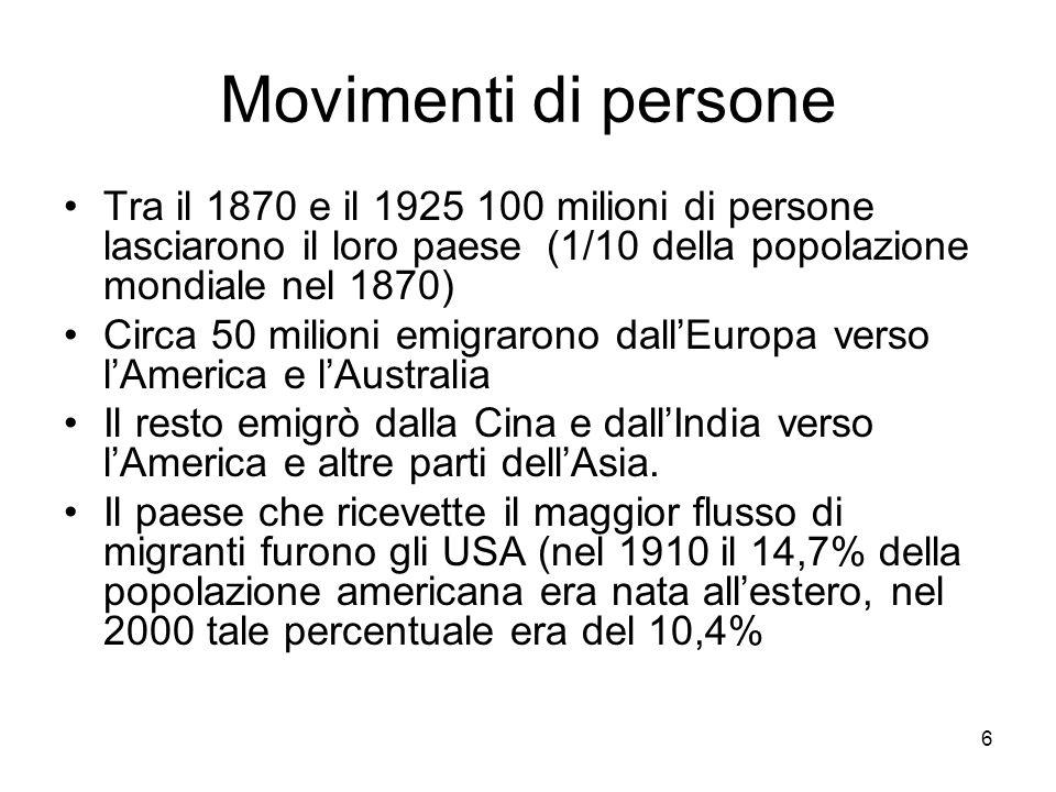 Movimenti di persone Tra il 1870 e il 1925 100 milioni di persone lasciarono il loro paese (1/10 della popolazione mondiale nel 1870)