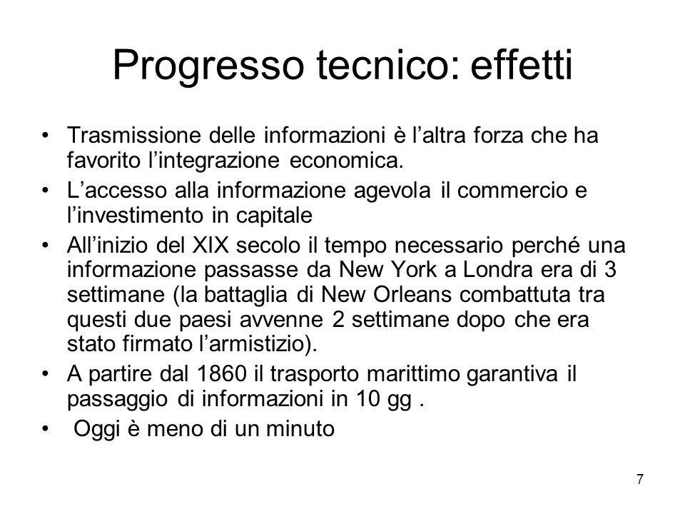 Progresso tecnico: effetti