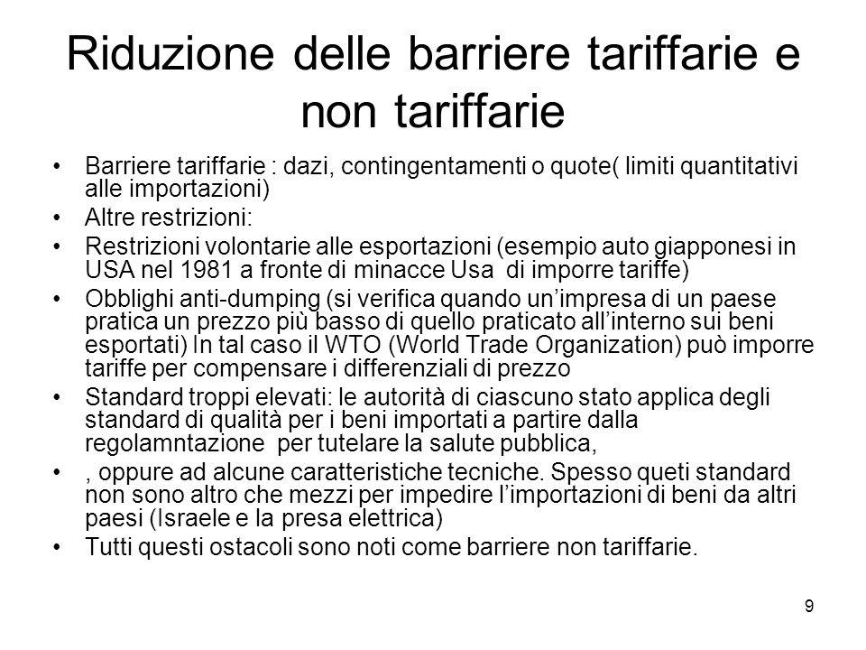 Riduzione delle barriere tariffarie e non tariffarie