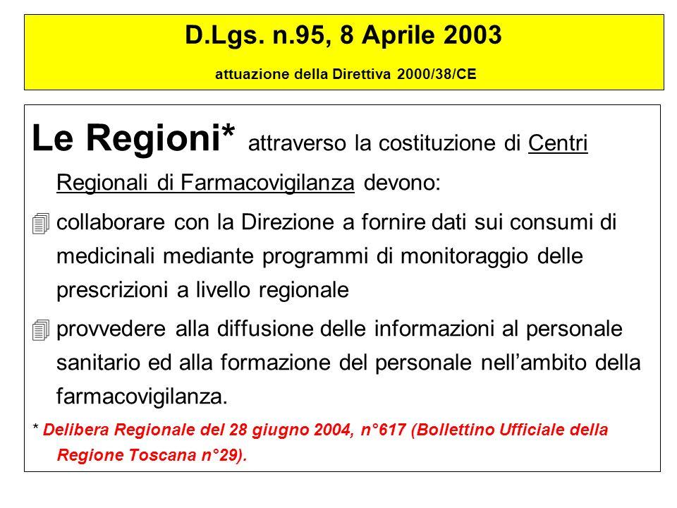 D.Lgs. n.95, 8 Aprile 2003 attuazione della Direttiva 2000/38/CE