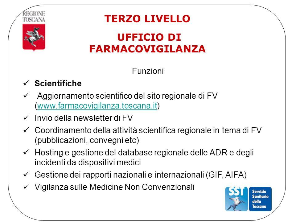 UFFICIO DI FARMACOVIGILANZA