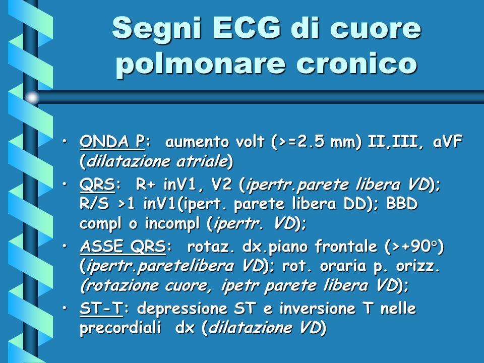 Segni ECG di cuore polmonare cronico