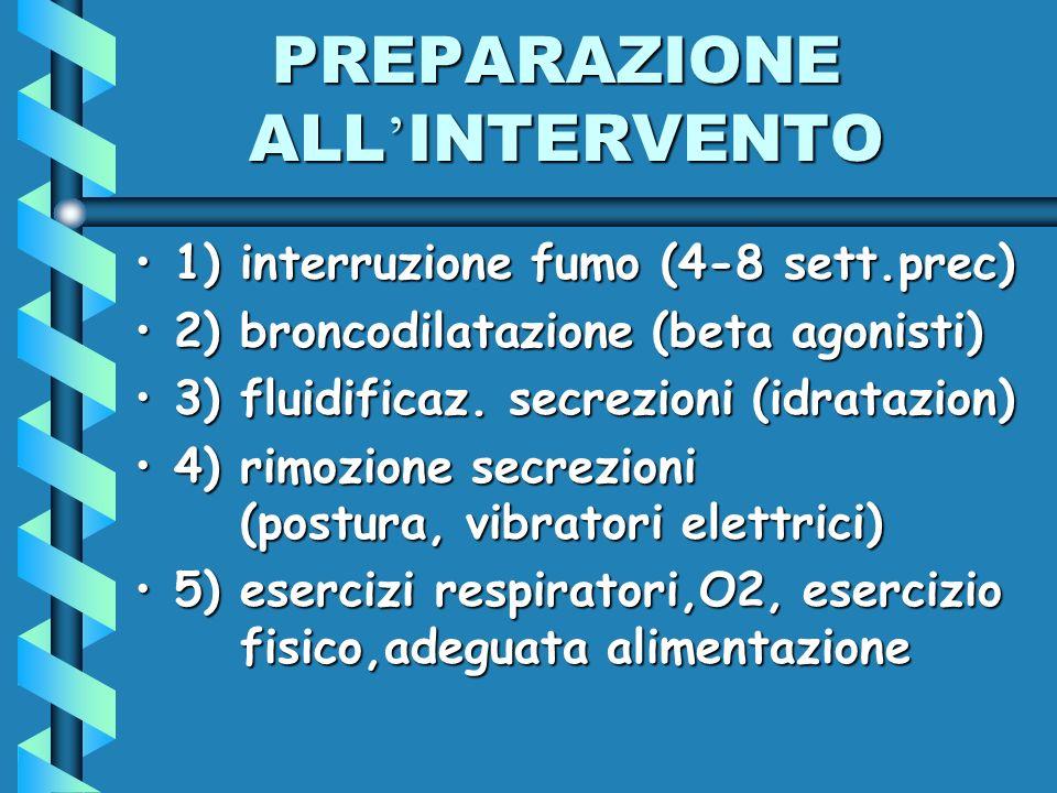 PREPARAZIONE ALL'INTERVENTO