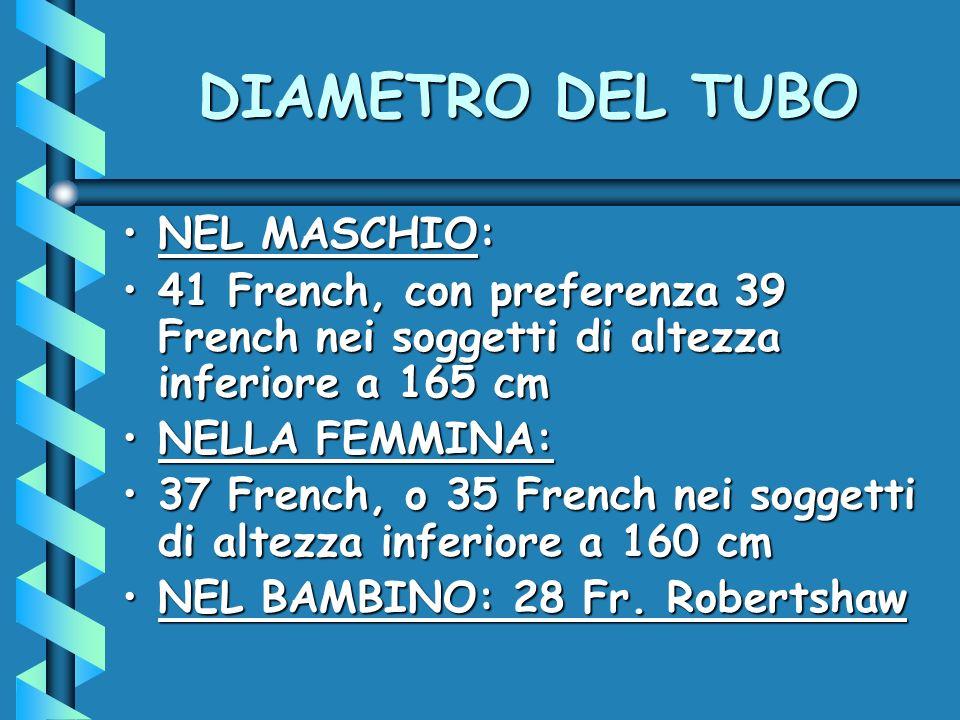 DIAMETRO DEL TUBO NEL MASCHIO: