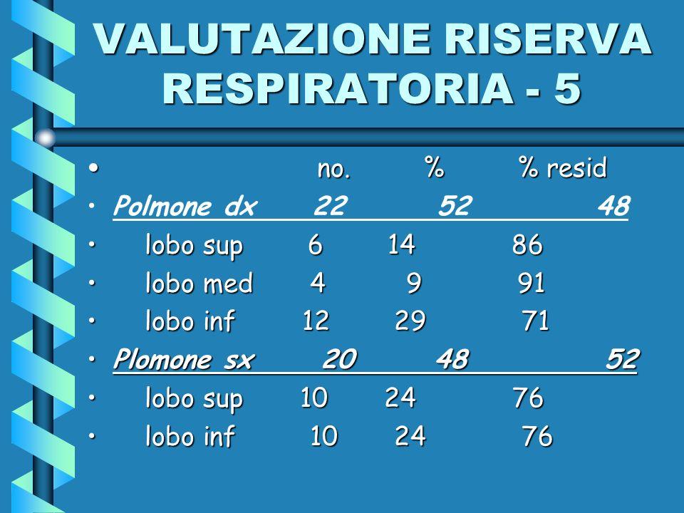VALUTAZIONE RISERVA RESPIRATORIA - 5