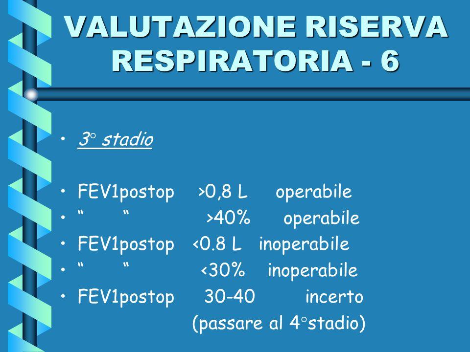 VALUTAZIONE RISERVA RESPIRATORIA - 6