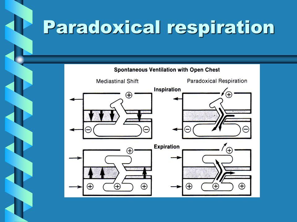 Paradoxical respiration