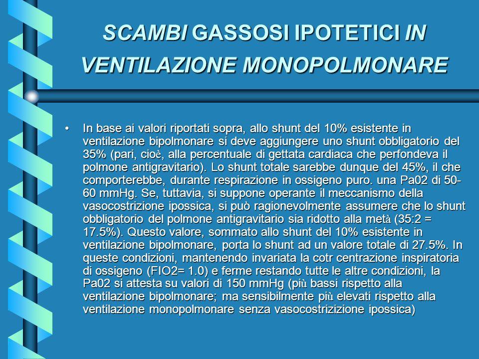 SCAMBI GASSOSI IPOTETICI IN VENTILAZIONE MONOPOLMONARE