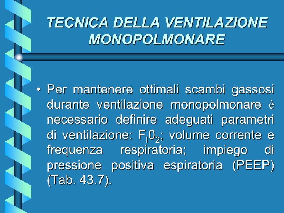 TECNICA DELLA VENTILAZIONE MONOPOLMONARE