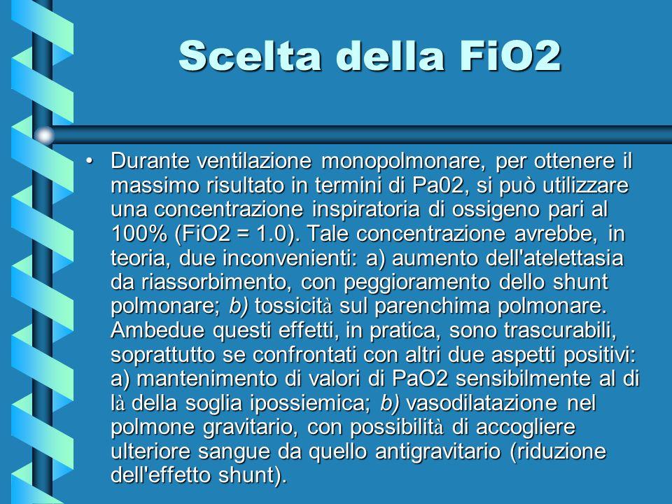 Scelta della FiO2