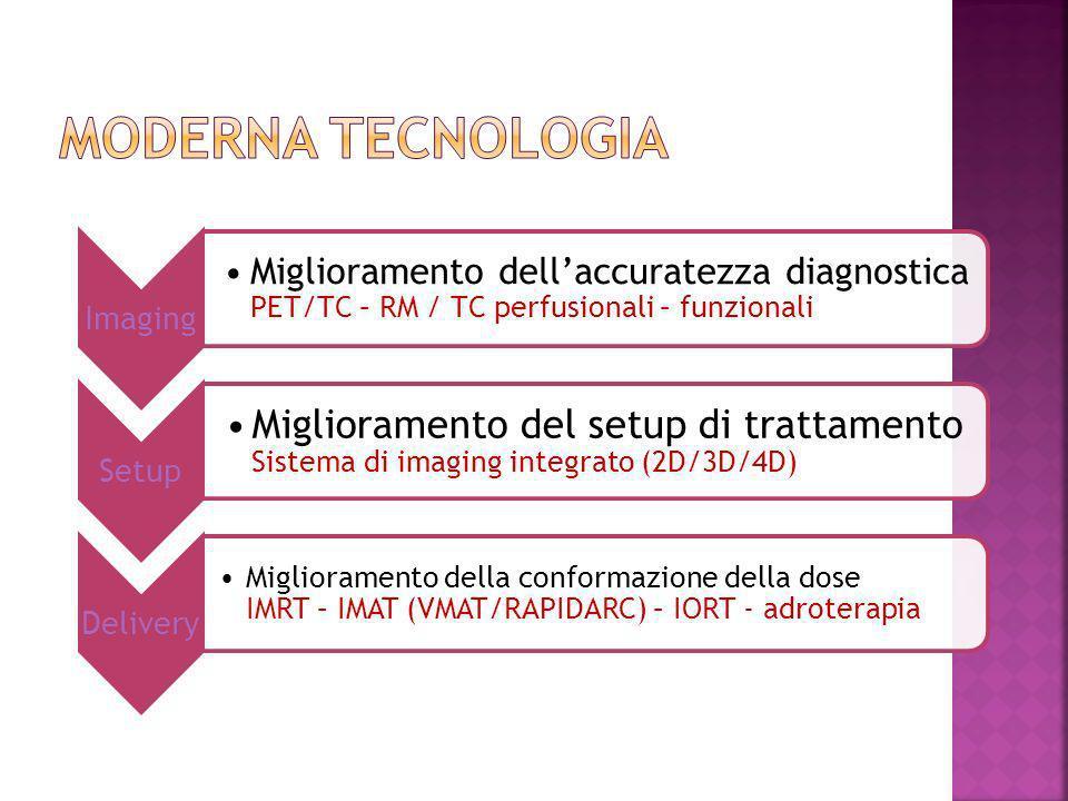 Moderna tecnologiaImaging. Miglioramento dell'accuratezza diagnostica PET/TC – RM / TC perfusionali – funzionali.
