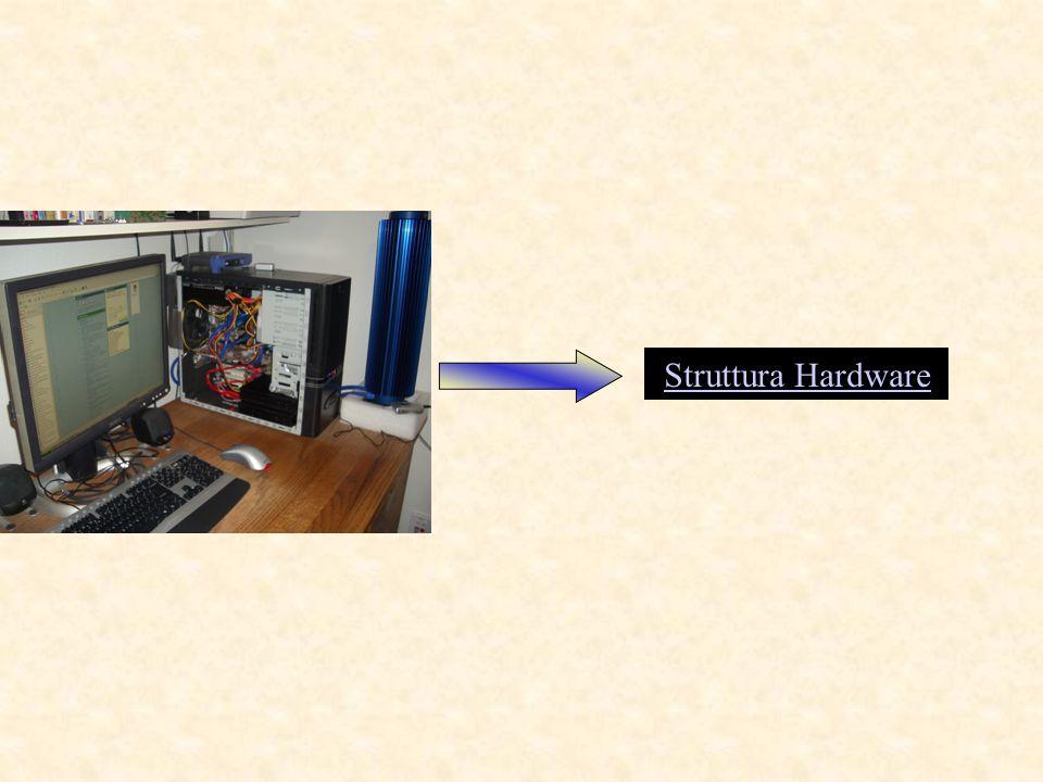 Struttura Hardware