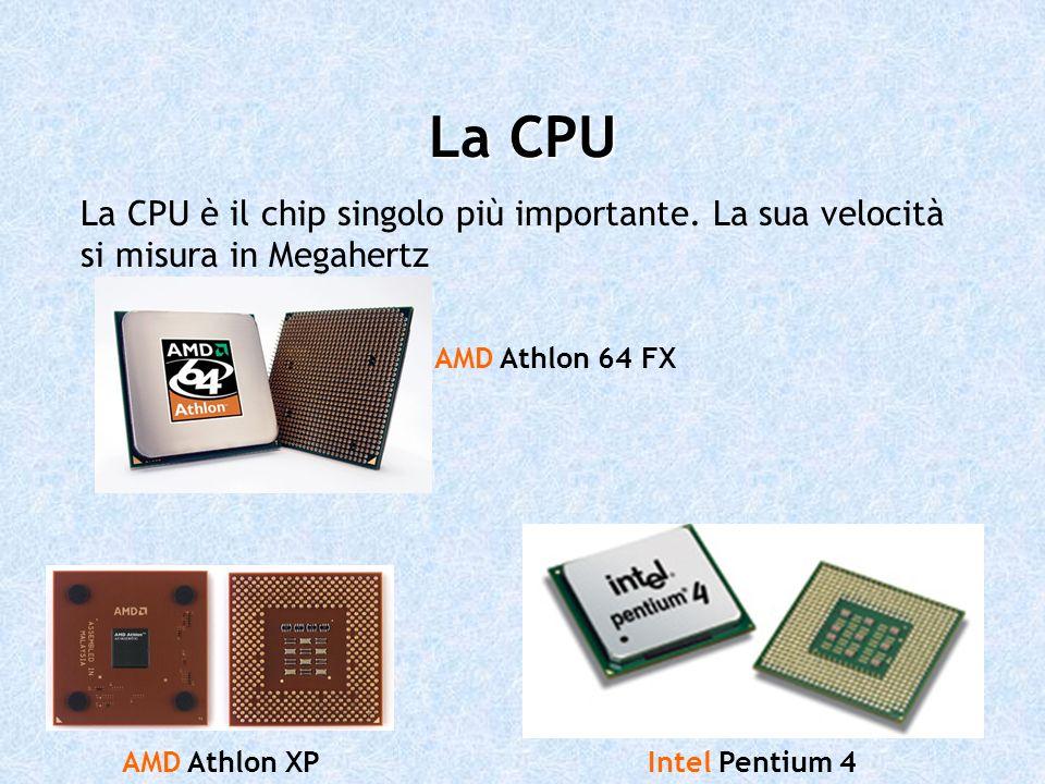 La CPU La CPU è il chip singolo più importante. La sua velocità si misura in Megahertz. AMD Athlon 64 FX.