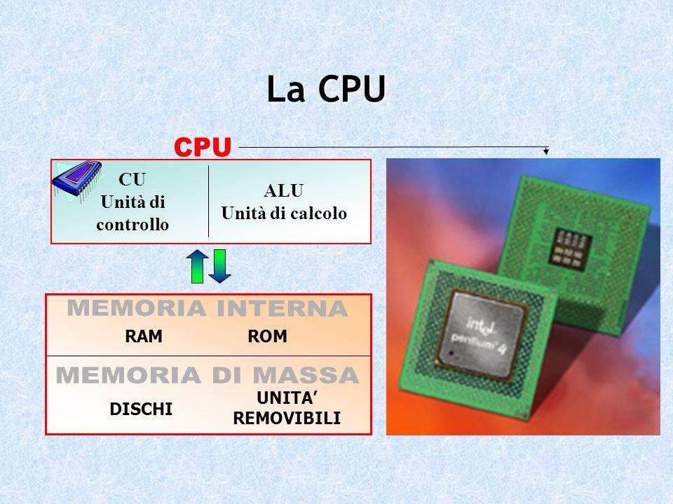 La CPU CPU MEMORIA INTERNA MEMORIA DI MASSA CU Unità di controllo