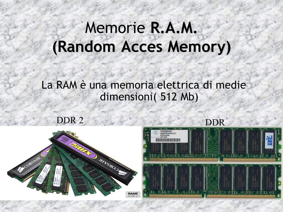 Memorie R.A.M. (Random Acces Memory)