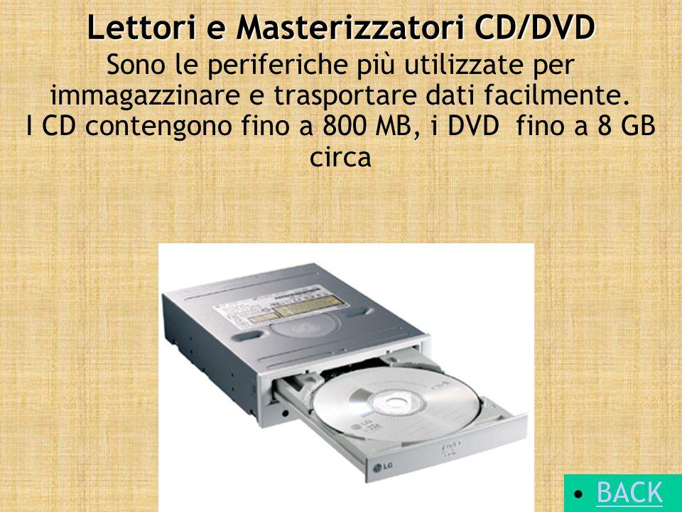 Lettori e Masterizzatori CD/DVD