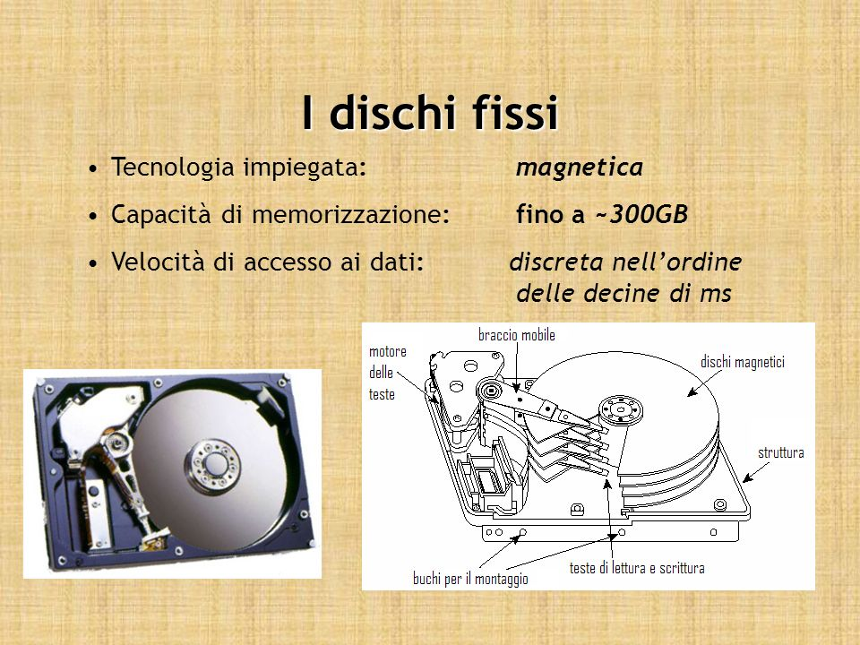 I dischi fissi Tecnologia impiegata: magnetica