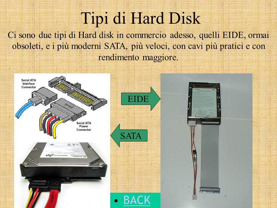 Tipi di Hard Disk