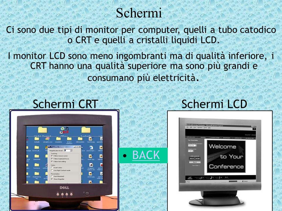 Schermi Schermi CRT Schermi LCD BACK