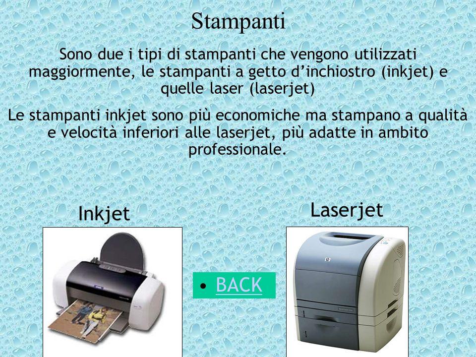 Stampanti Laserjet Inkjet BACK