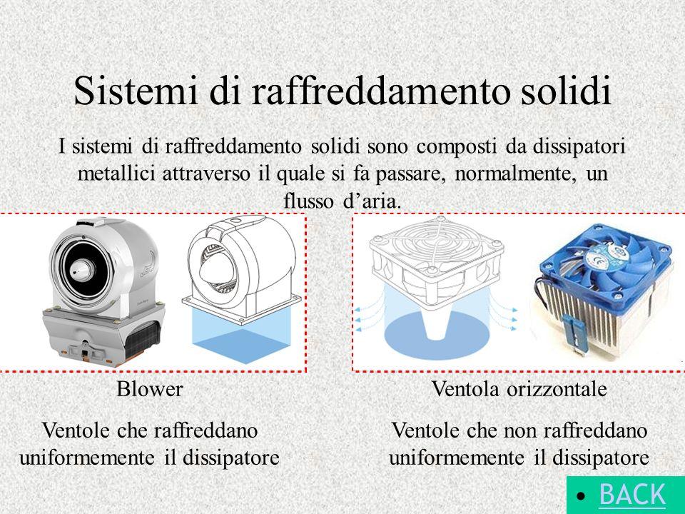 Sistemi di raffreddamento solidi