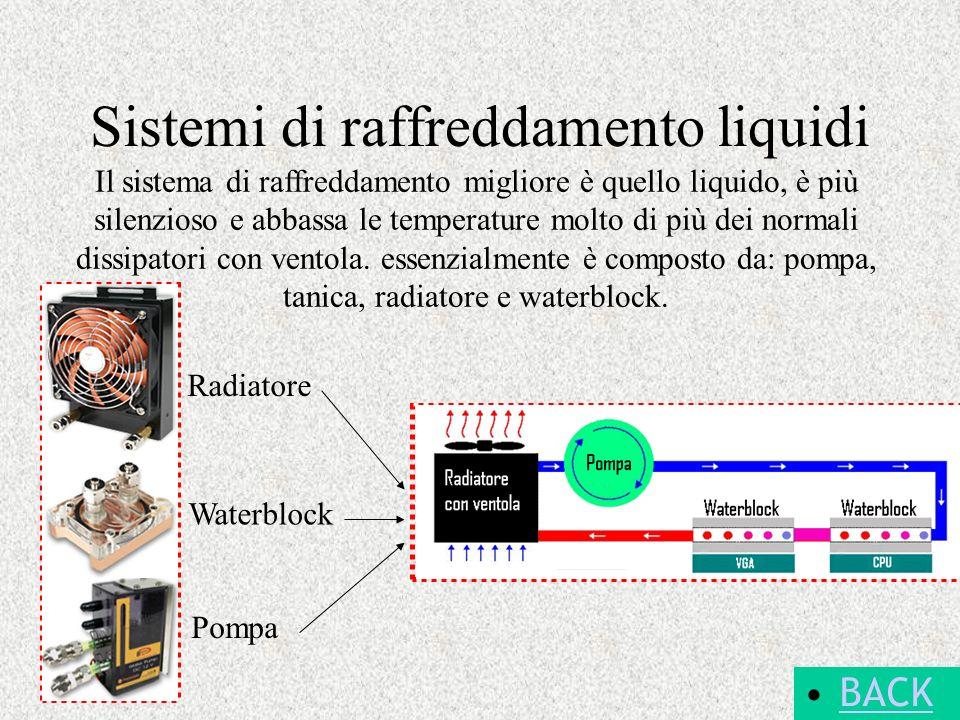 Sistemi di raffreddamento liquidi