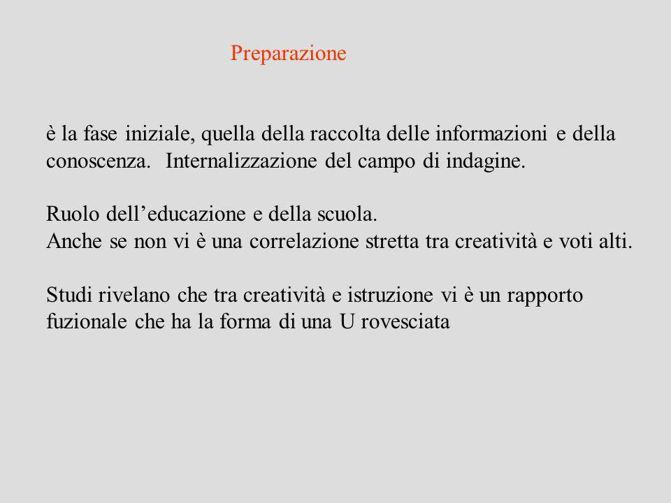 Preparazione è la fase iniziale, quella della raccolta delle informazioni e della conoscenza. Internalizzazione del campo di indagine.
