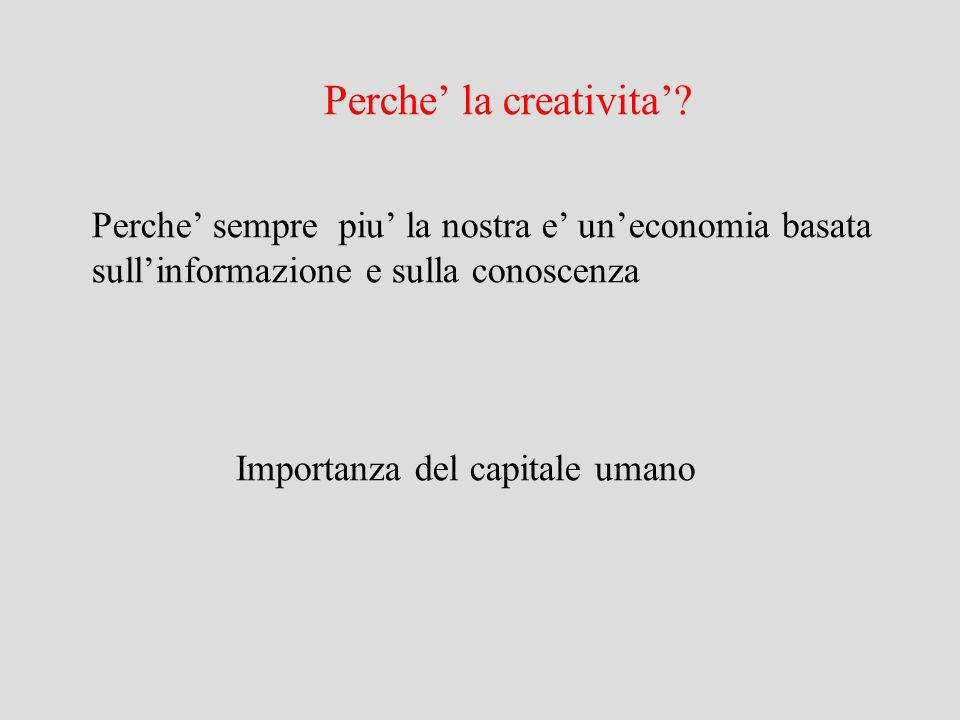 Perche' la creativita'