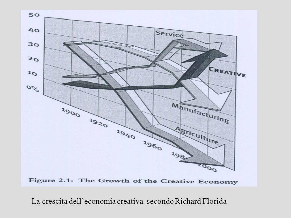 La crescita dell'economia creativa secondo Richard Florida