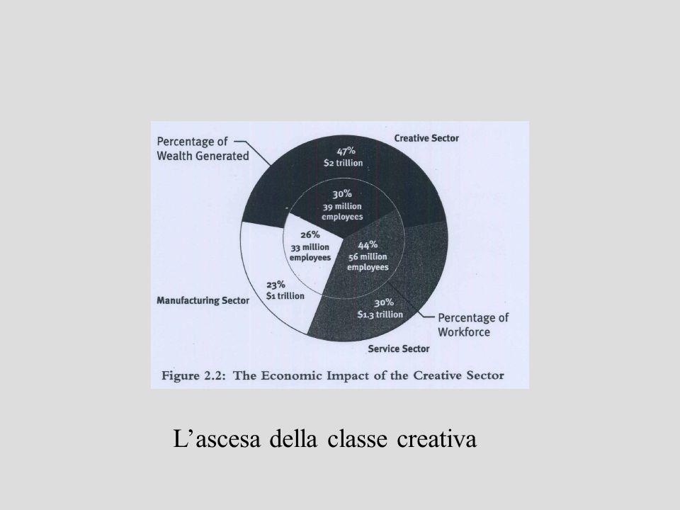 L'ascesa della classe creativa
