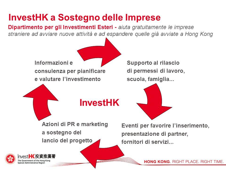 InvestHK a Sostegno delle Imprese