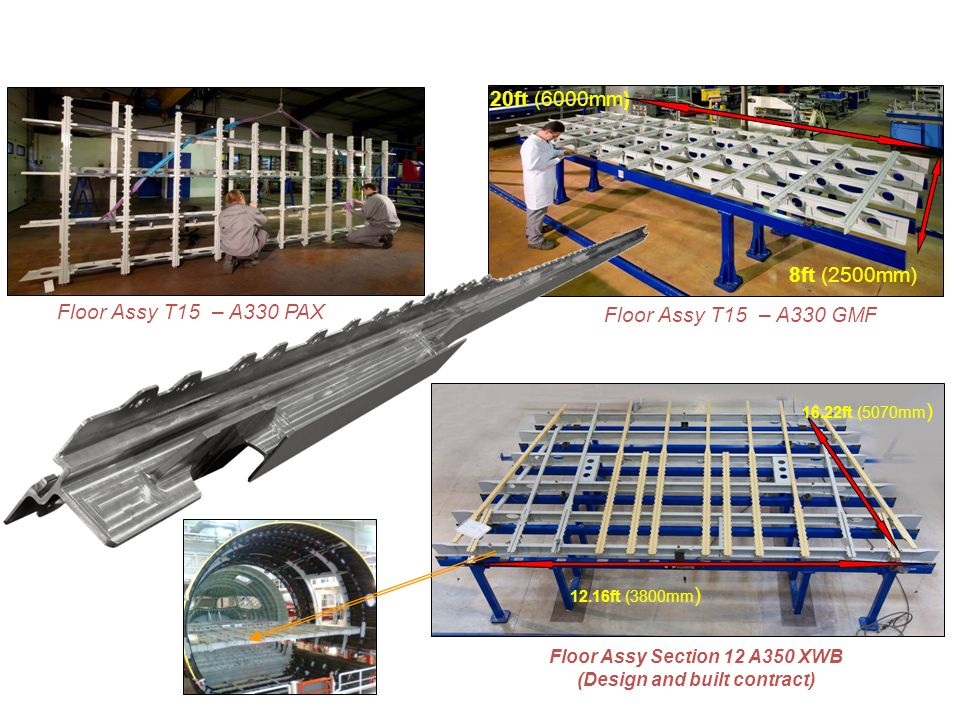 Floor Assy Section 12 A350 XWB (Design and built contract)