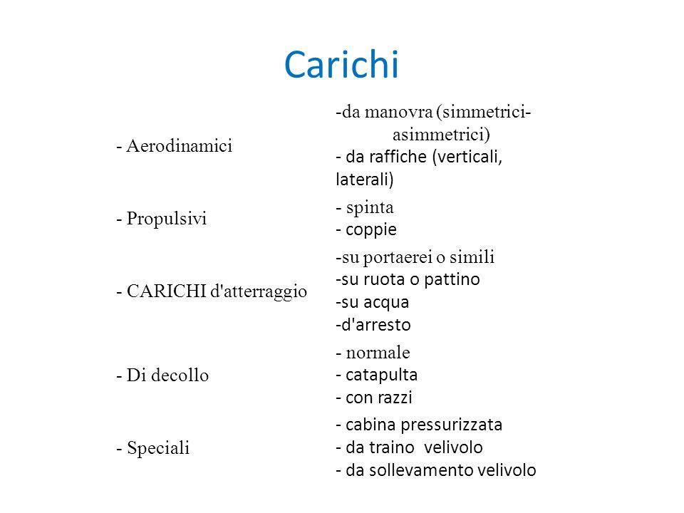 Carichi - Aerodinamici da manovra (simmetrici- asimmetrici)