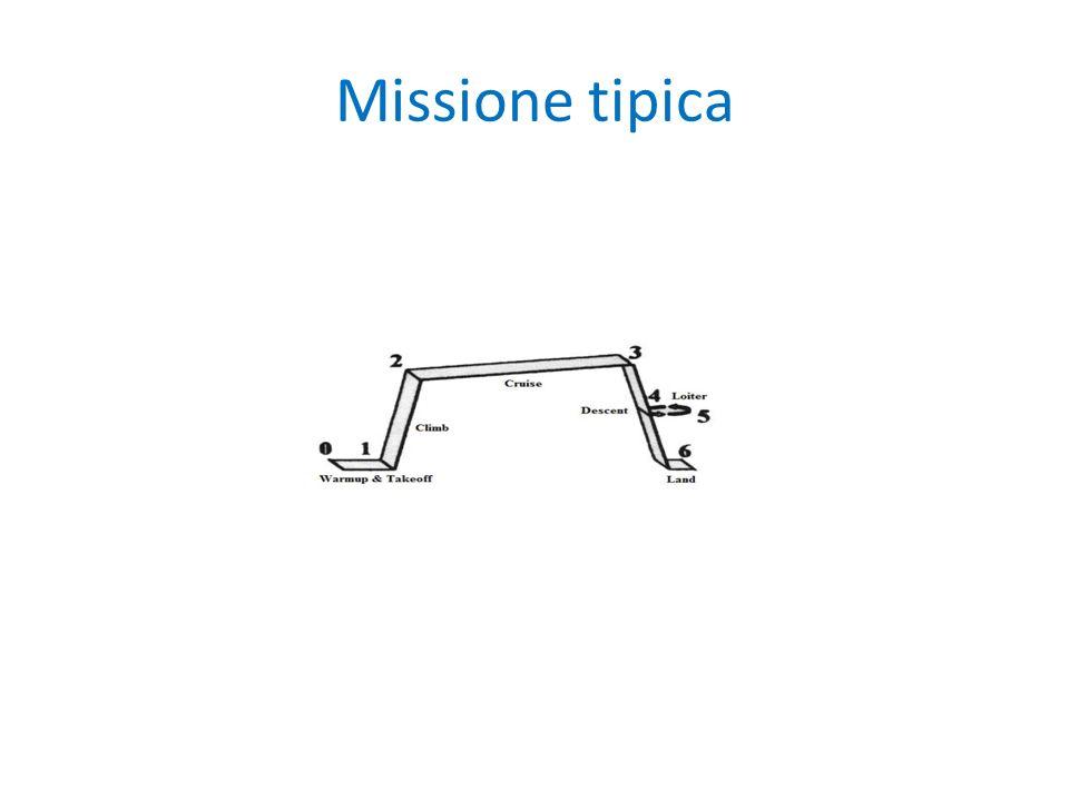 Missione tipica