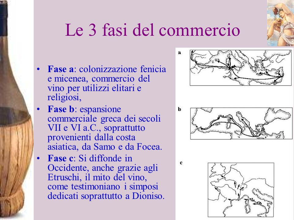 Le 3 fasi del commercio Fase a: colonizzazione fenicia e micenea, commercio del vino per utilizzi elitari e religiosi,