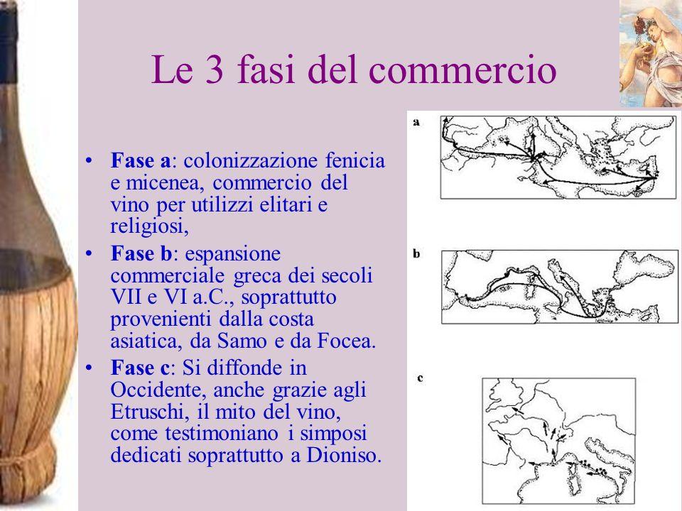Le 3 fasi del commercioFase a: colonizzazione fenicia e micenea, commercio del vino per utilizzi elitari e religiosi,