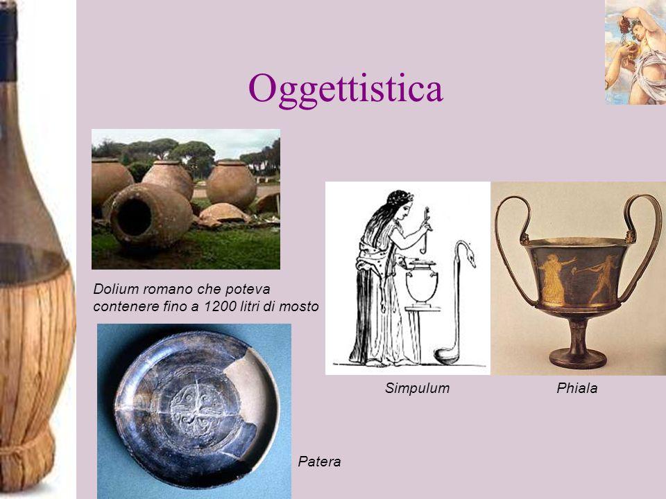 Oggettistica Dolium romano che poteva contenere fino a 1200 litri di mosto Simpulum Phiala Patera