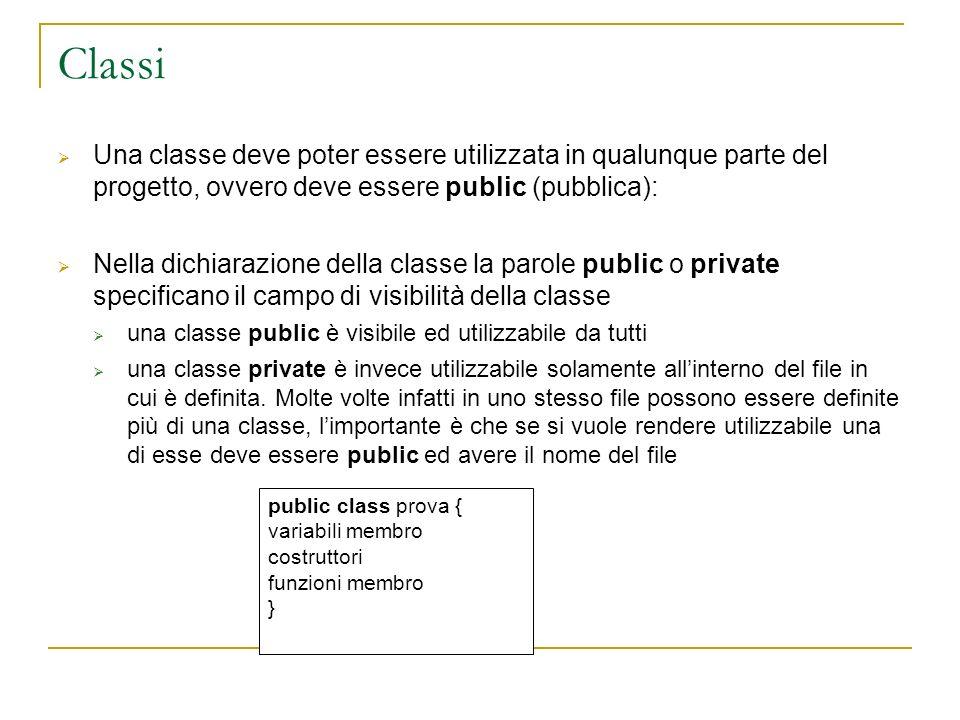 Classi Una classe deve poter essere utilizzata in qualunque parte del progetto, ovvero deve essere public (pubblica):