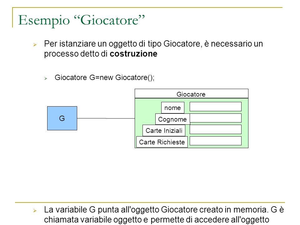 Esempio Giocatore Per istanziare un oggetto di tipo Giocatore, è necessario un processo detto di costruzione.