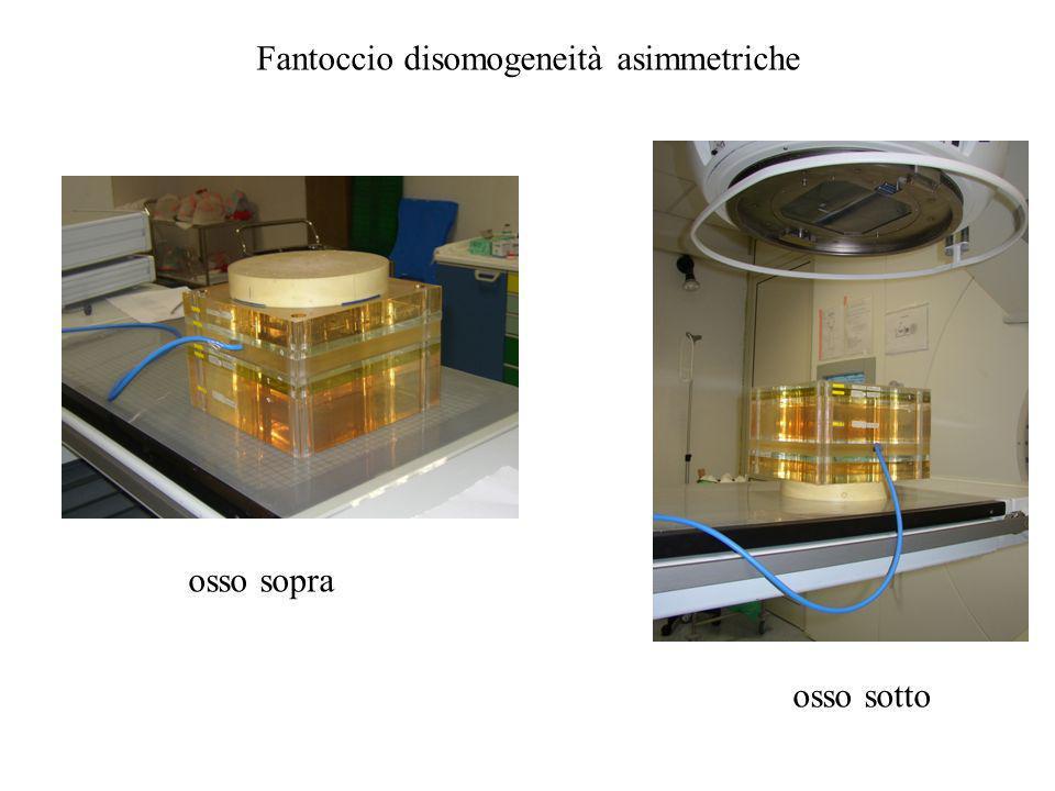 Fantoccio disomogeneità asimmetriche