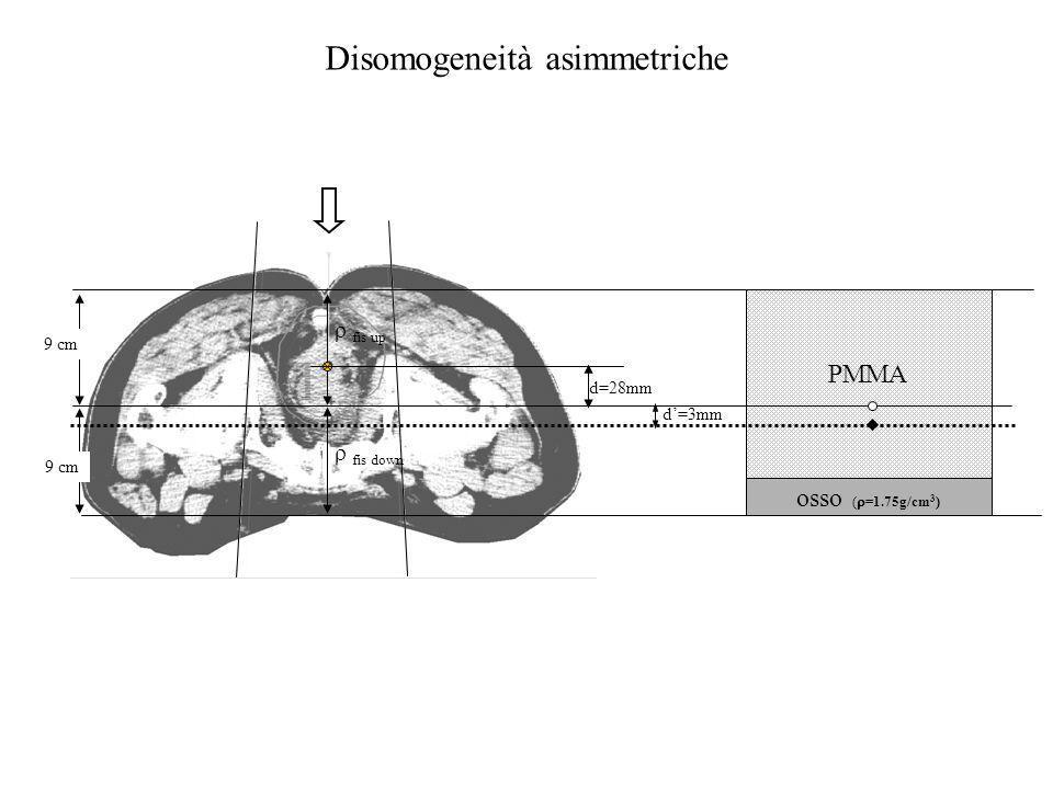 Disomogeneità asimmetriche