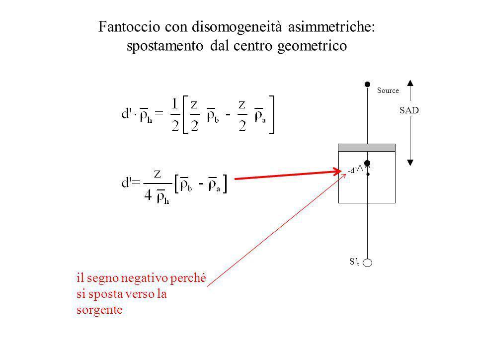 Fantoccio con disomogeneità asimmetriche: spostamento dal centro geometrico