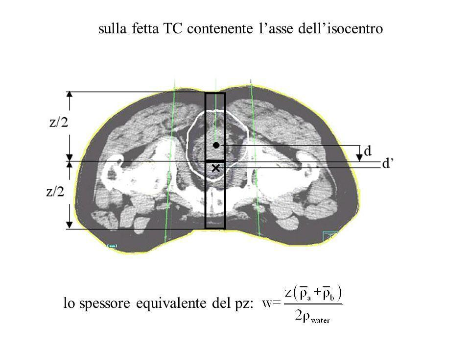 sulla fetta TC contenente l'asse dell'isocentro