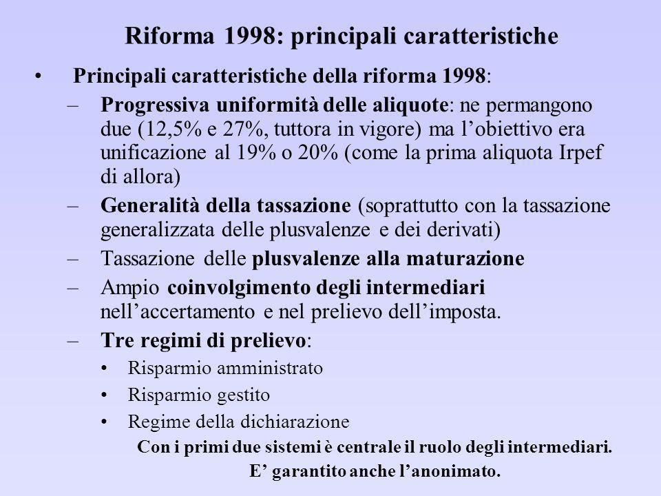 Riforma 1998: principali caratteristiche